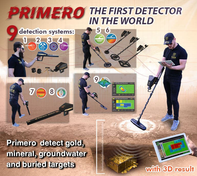 Alareeman Gold and Metal Detectors Primero Best Gold Detector Gold and metal detectors - Gold detector and treasures Alareeman اجهزة كشف الذهب والمعادن - جهاز كشف الذهب والكنوز العريمان